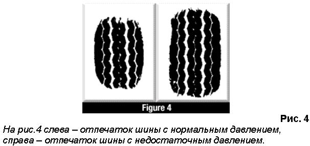 отпечаток шины с нормальным давлением